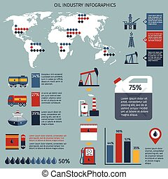 Oil Industry Infographics - Oil industry infographics set...