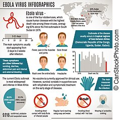 Ebola virus infographics set with charts and distribution...