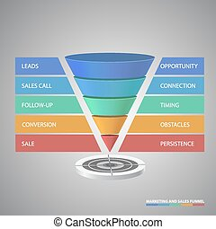 Sales funnel template for your business presentation -...