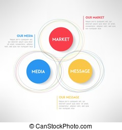 Media market message infographic diagram. Corporate strategy...