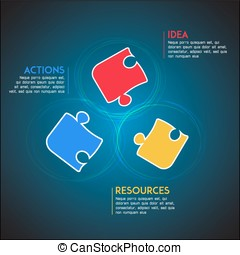 Idea resources actions infographic diagram. Corporate...