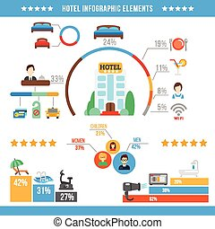 Hotel Infographic - Hotel business infographic set with...