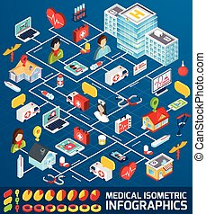 Medical Isometric Infographics - Medical infographics set...
