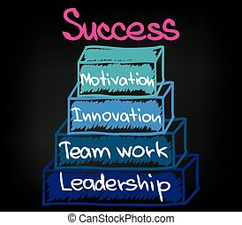 Success chart - Sketch chart and words for business...