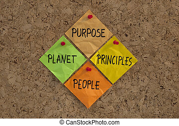 Purpose, People, Planet, Principles maxim - P4 PPPP -...
