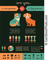 Cat and dog infographics with vector icons set