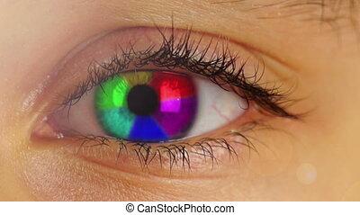 Rainbow Eye  - Rainbow in Human Eye
