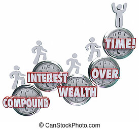 Compound Interest Wealth Over Time Clock Words People Saving...
