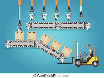 Industry - Forklift working with carton and transfer belt