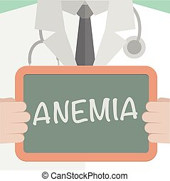 Medical Board Anemia - minimalistic illustration of a doctor...