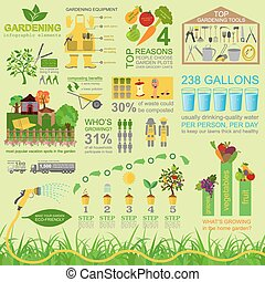 Garden work infographic elements Working tools set Vector...