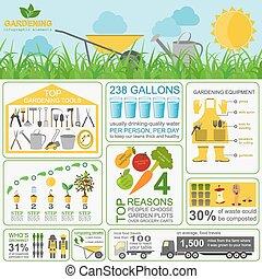 Garden work infographic elements. Working tools set. Vector...
