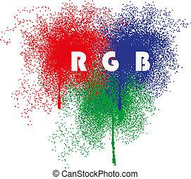 RGB splatter
