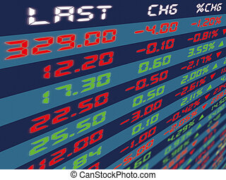 A Display Panel of Daily Stock Market - A large display...