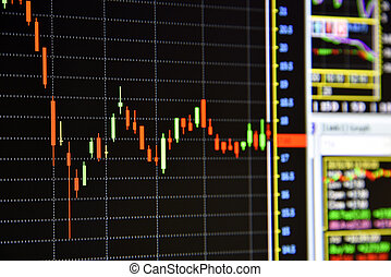 Charts of Financial Instruments - Charts of financial...