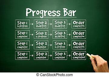 mano, dibujado, progreso, barra, para, presentaciones, y,...