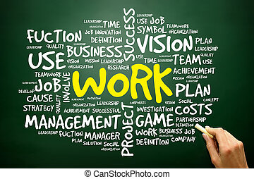 Hand drawn Word cloud of WORK related items, business...
