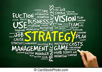 Hand drawn Word cloud of STRATEGY related items, business...