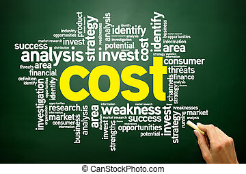COST word cloud, business concept on blackboard