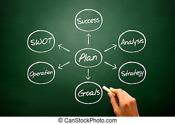 Business Plan Positive Growth, Analysis diagram, Chart...