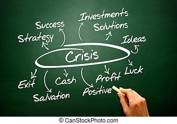 Crisis management process vector diagram, chart shapes concept