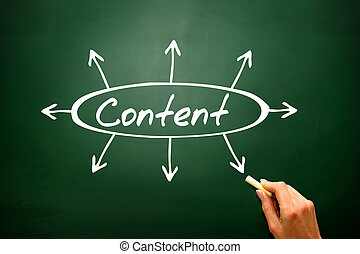 Content arrows directions concept, business strategy