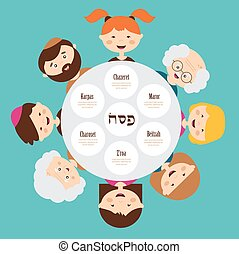 big family around passover plate, pesah in hebrew happy...