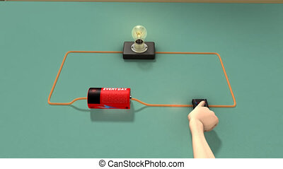 Direct current - An electric current is a flow of electric...