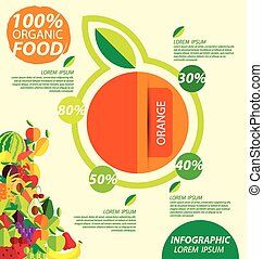 orange infographics - orange, infographics fruits vector...