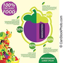 mangosteen infographics - mangosteen, infographics fruits...
