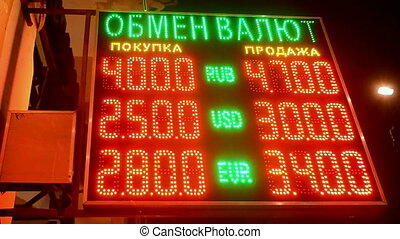 dollar currency exchange rate