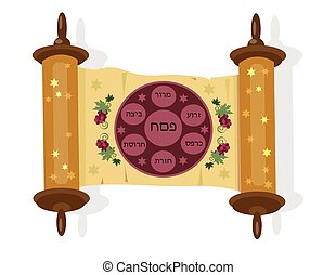scroll with plate for passover food
