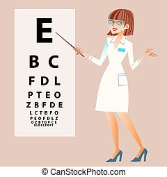 The doctor ophthalmologist examines your eyes near the table...