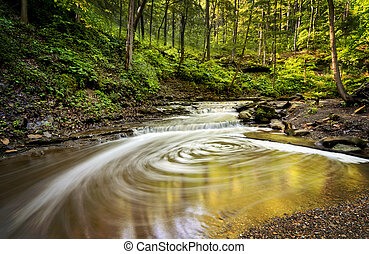 Waterfall Swirls - A small waterfall just downstream from...