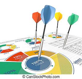 Target Groups.