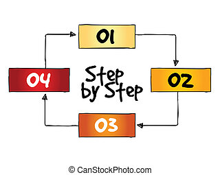 Step by Step process, business concept