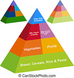 food pyramid set isolated on a white background.