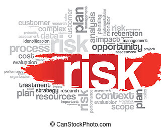 RISK Word Cloud - Word Cloud with RISK related tags, vector...
