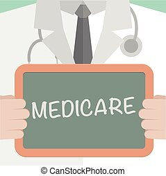 Medical Board Medicare - minimalistic illustration of a...