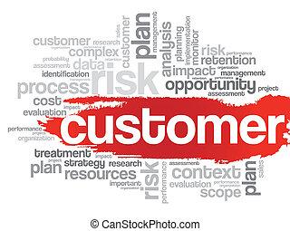 Customer word cloud - Customer word cloud, business concept...