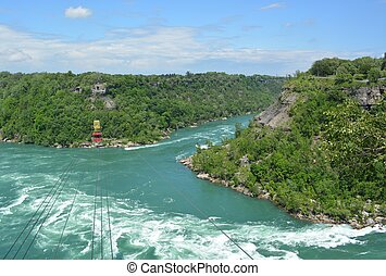 Niagara River Whirlpool - view of the the Niagara River...