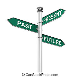 Past, Future, and Present Signpost - Direction Sign of Past,...