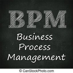 Chalkboard illustration of  bpm - business process management