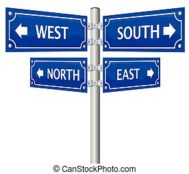 Cardinal Points Street Signs - North, east, south and west -...