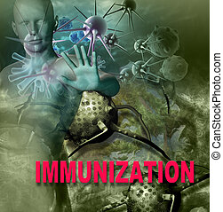 Immunity Against Diseases - Human Immune System attack the...