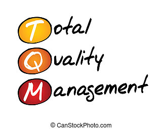 Total Quality Management TQM, business concept acronym