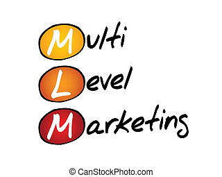 Multi level marketing MLM, business concept acronym