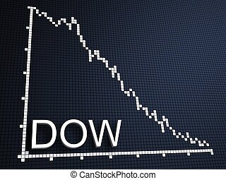 dow statistic - 3d rendered illustration of a falling...