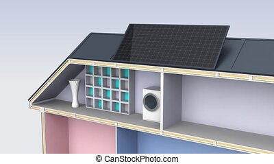 Demonstration of smart house - Smart house with energy...