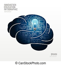 Infographic brain with light bulb flat line idea. Vector...